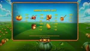 pagamenti Pumpkin Patch