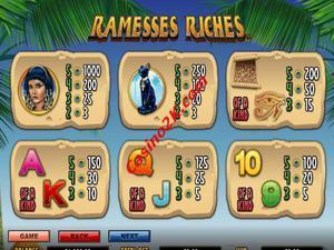 pagamenti Ramesses Riches