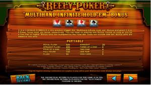bonus Reely Poker