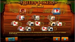 pagamenti Reely Poker