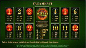 pagamenti Reely Roulette