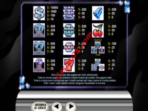 pagamenti Retro Reels: Diamond Glitz