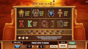 pagamenti Riches of Ra