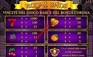 pagamenti Royal Spins