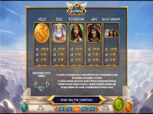 pagamenti Rise of Olympus