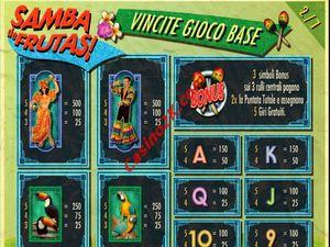 pagamenti Samba de Frutas