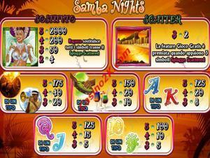pagamenti Samba Nights