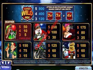 pagamenti Santa s Wild Ride