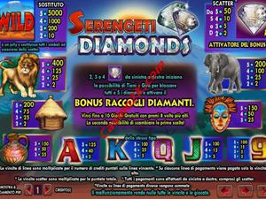 pagamenti Serengeti Diamonds