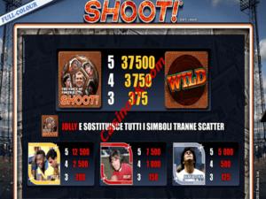 pagamenti Shoot