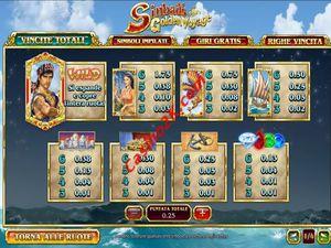 pagamenti Sinbad's Golden Voyage