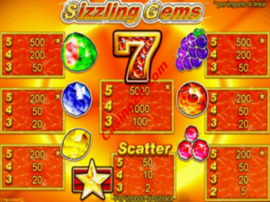 pagamenti Sizzling Gems