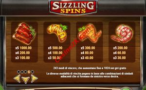 pagamenti Sizzling Spins