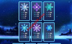 pagamenti Snowflakes