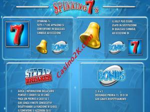bonus Spinning 7s