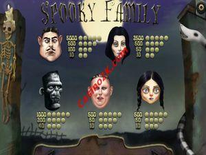 pagamenti Spooky Family