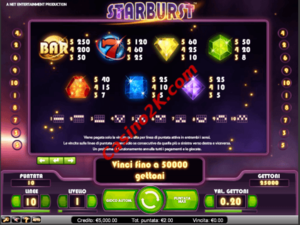 pagamenti Starburst
