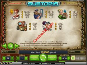 pagamenti Subtopia