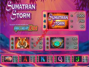 pagamenti Sumatran Storm