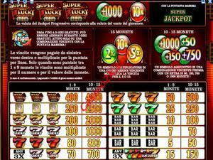 pagamenti Super Lucky Reels