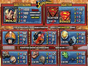 pagamenti Superman