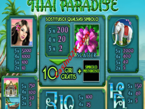 pagamenti Thai Paradise