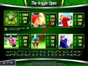 pagamenti The Argyle Open