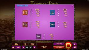 pagamenti Thrones Of Persia