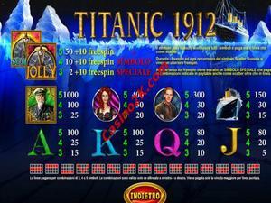 pagamenti Titanic 1912