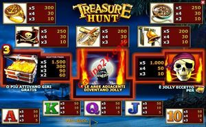 pagamenti Treasure Hunt