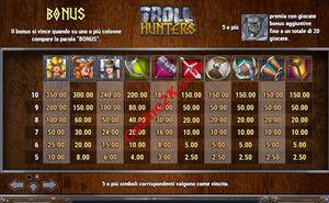pagamenti Troll Hunters