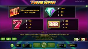 pagamenti Twin Spin