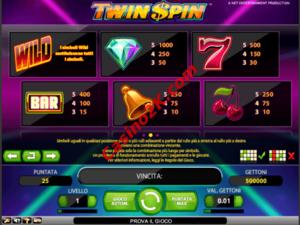 pagamenti Twin Spins