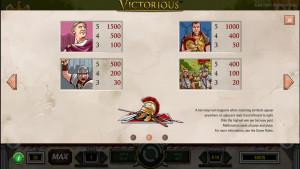 pagamenti Victorious
