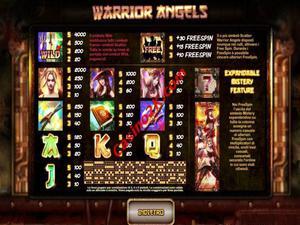 pagamenti Warrior Angels