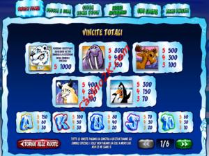 pagamenti Wild Gambler 2