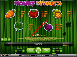 pagamenti Wonky Wabbits